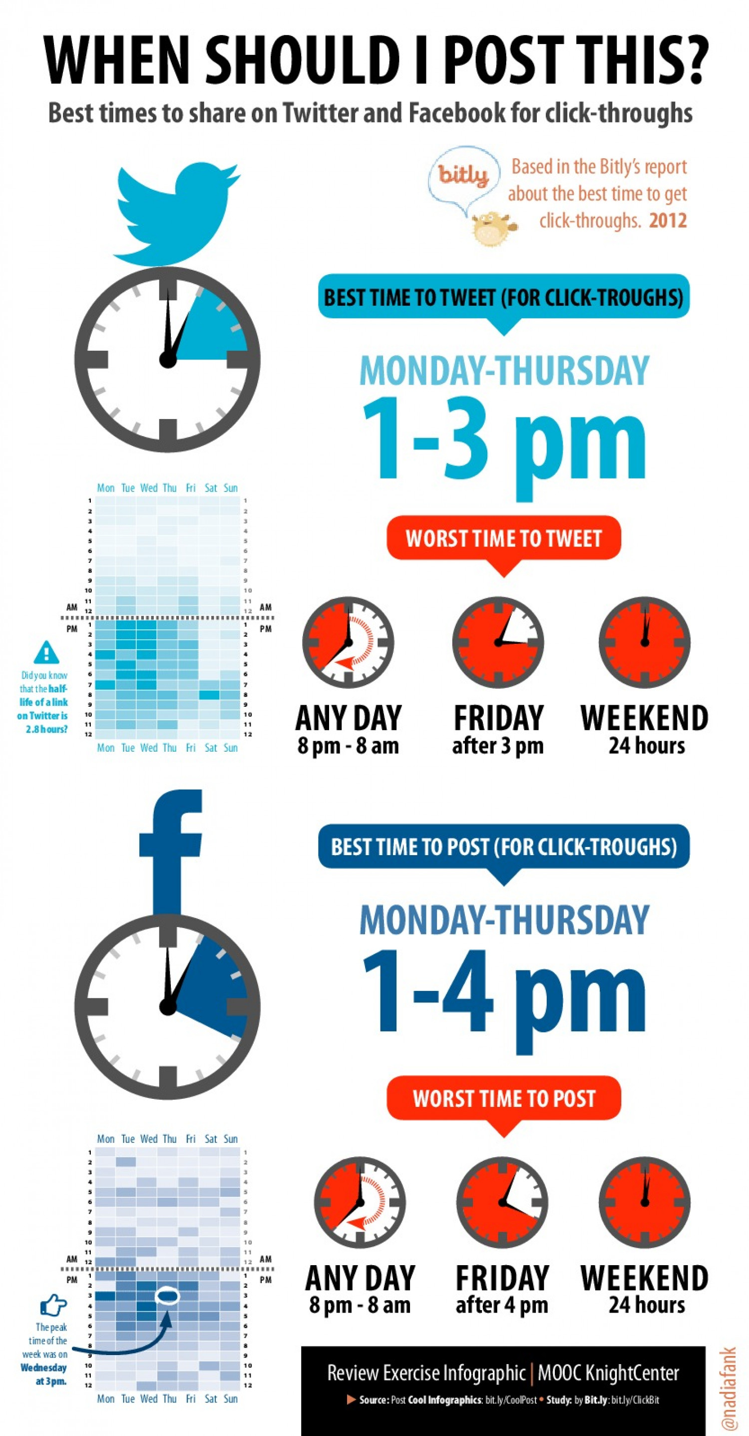 When should i post this? Infographic