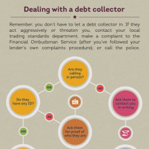 When the debt collector calls Infographic