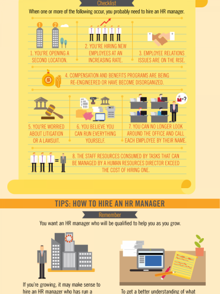 When To Hire An HR Manager Infographic