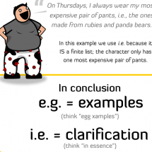 When to Use i.e. and e.g.  Infographic