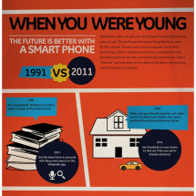 When You Were Young Infographic