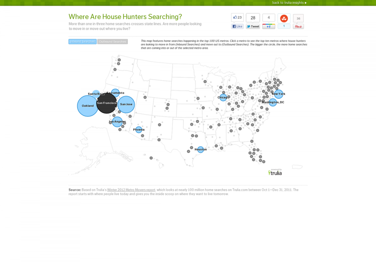 Where Are House Hunters Searching? Infographic