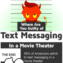 Where Are You Guilty of Text Messaging Infographic
