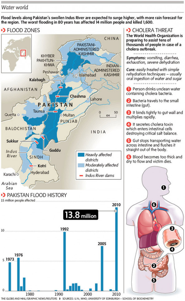 Where floods hit Pakistan Infographic
