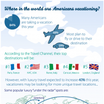 Where in the world are Americans vacationing? Infographic