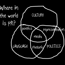 Where in the world is PR? Infographic