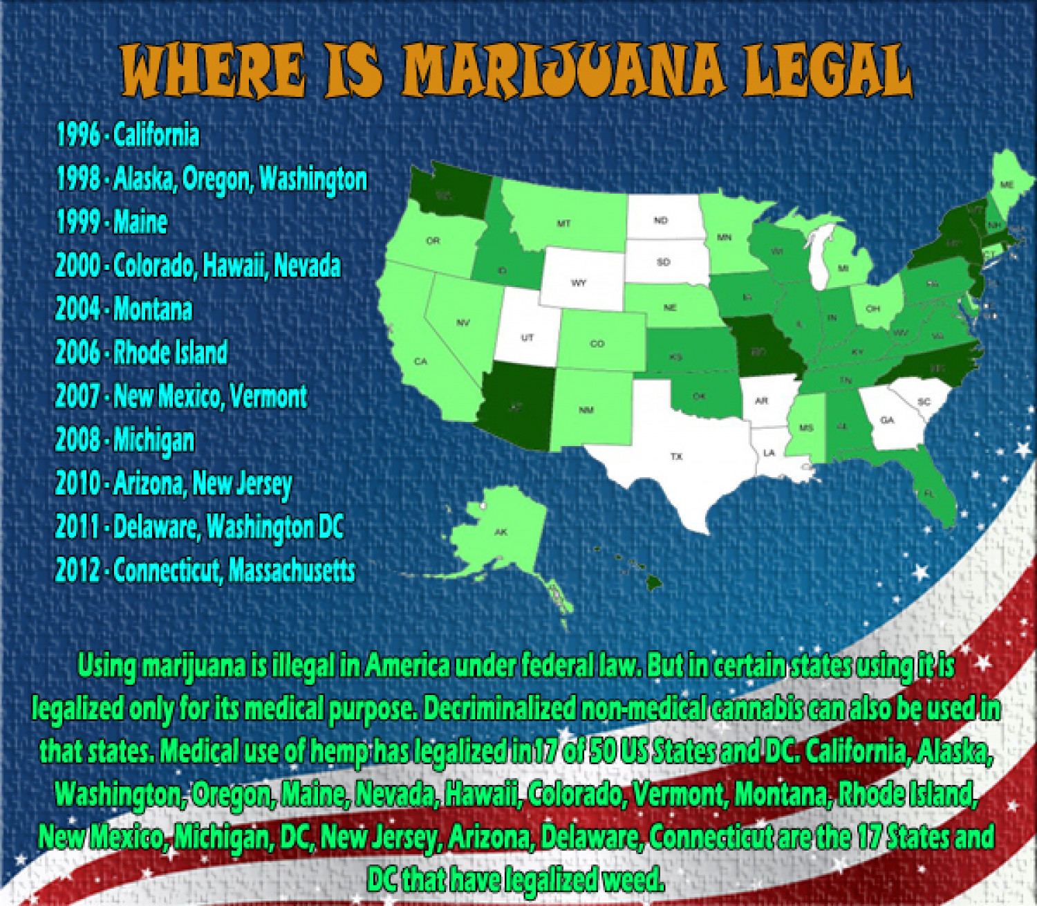 Where Is Marijuana Legal Infographic