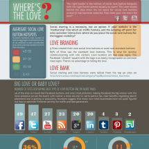 Where Is The Social Love? [INFOGRAPHIC] Infographic