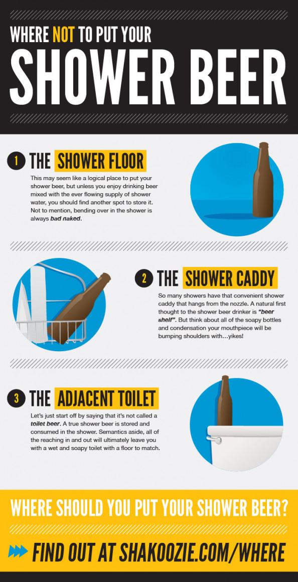 Where NOT to Put Your Shower Beer Infographic
