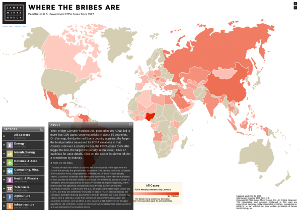 Where The Bribes Are Infographic