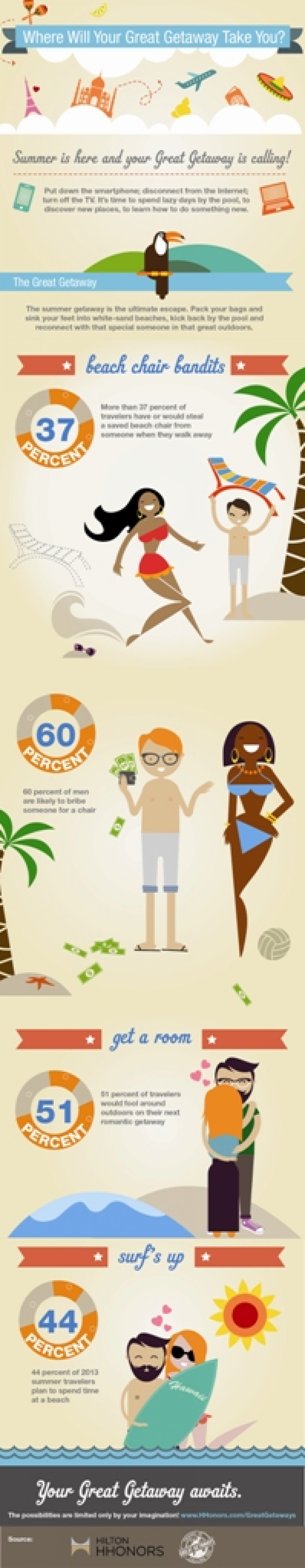 Where Will Your Great Getaway Take You Infographic