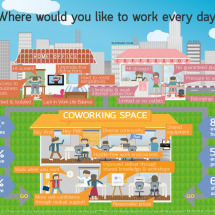 Where would you like to work every day? Infographic