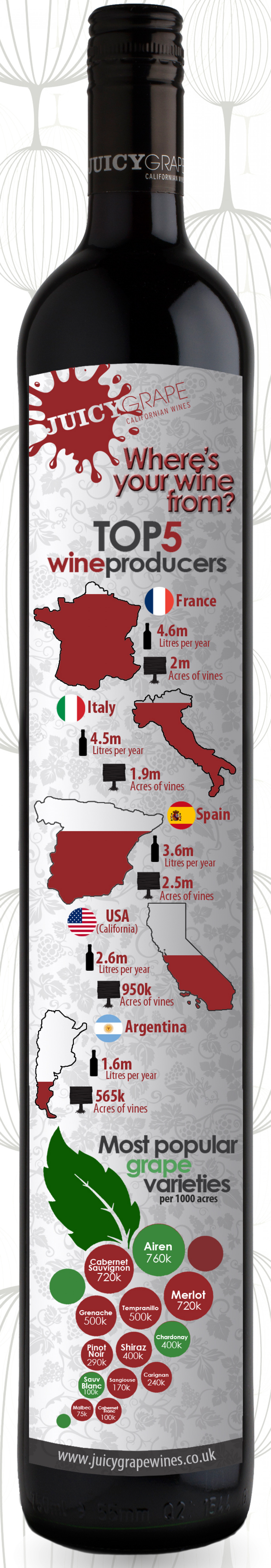 Where's Your Wine From? Infographic