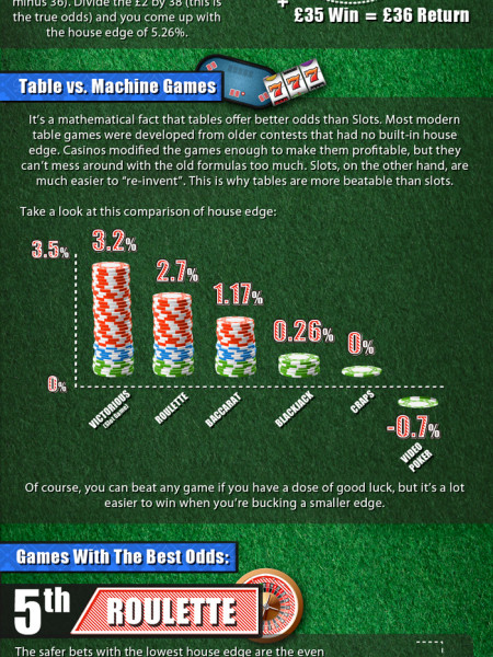 casino games highest probability winning