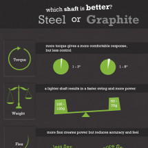 Which shaft is better? Steel vs Graphite Infographic