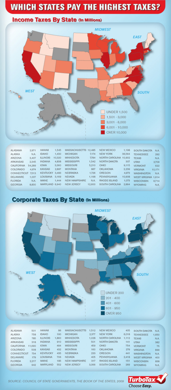 Which States Pay the Highest Taxes? Infographic