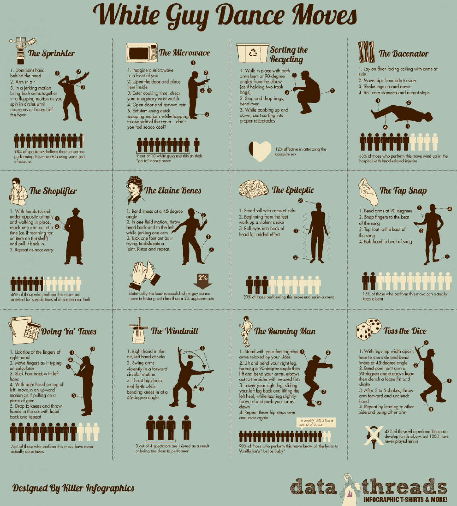 White Guy Dance Moves Infographic