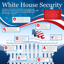 White House Security Infographic