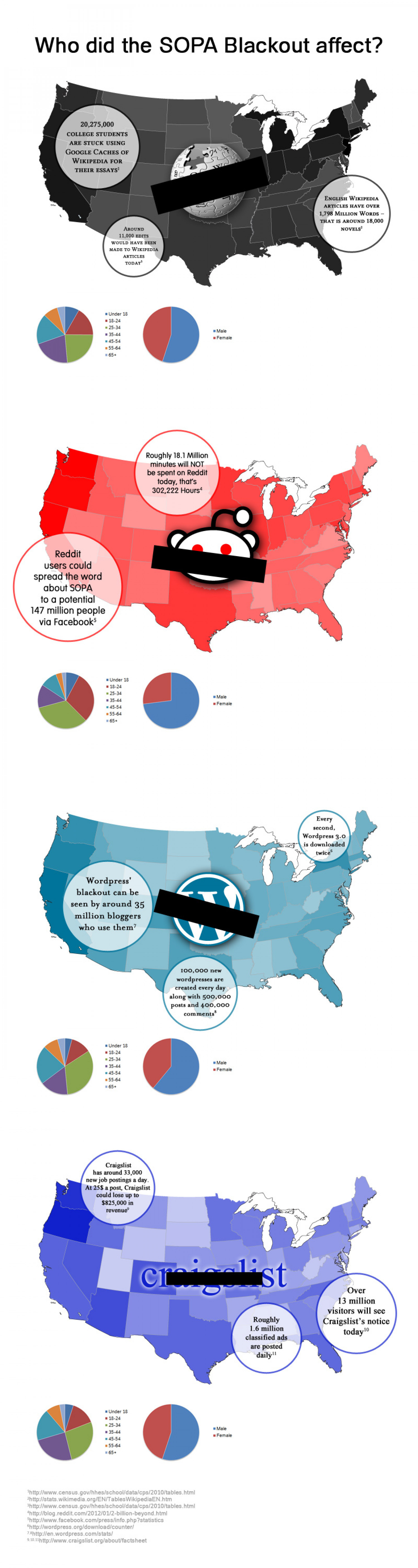Who Did the SOPA Blackout Really Affect? Infographic