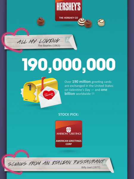 Who Do You Love? Infographic