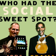 Who Had The Social Sweet Spot? Infographic