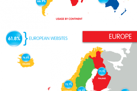 Who is using Google Analytics Worldwide in 2012? Infographic