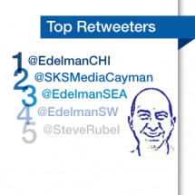 Who Likes and Follows Edelman? Infographic