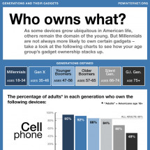 Who Owns What? Infographic