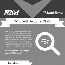 Who Will Acquire RIM? Infographic