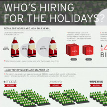Who's Hiring For The Holidays? Infographic