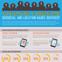 Who's Using Geosocial and Location-Based Services?  Infographic