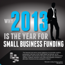 Why 2013 is the Year for Small Business Funding Infographic