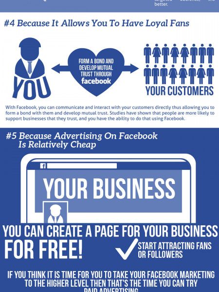 Why Advertise Your Business On Facebook? Infographic