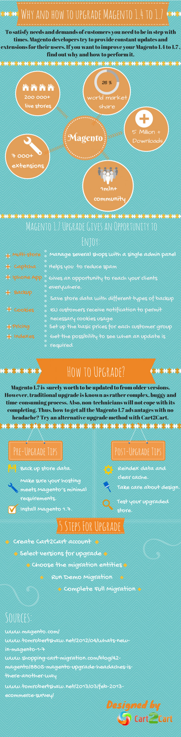 Why and How to Upgrade Magento 1.4 to 1.7