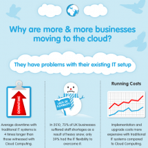 Why are more and more businesses moving to the cloud? Infographic