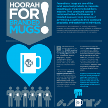 Why are mugs and cups effective marketing tools? Infographic