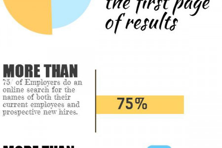 Why bad results on Google will hurt your professional career Infographic