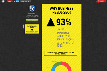 Why Business Needs SEO? Infographic