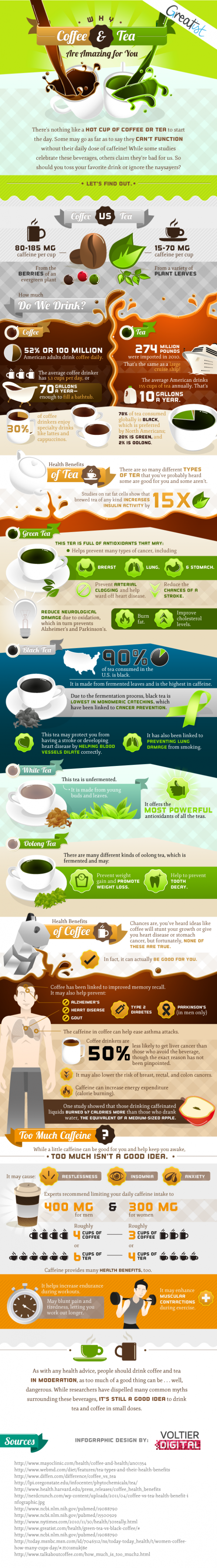 Why Coffee & Tea are Amazing For You
