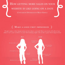Why Conversion Rate Optimisation is Like Dating [Infographic] Infographic