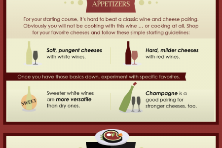 Why Cook with Alcohol? Infographic