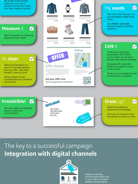 Why Creative Direct Mail Ticks all the Boxes! Infographic