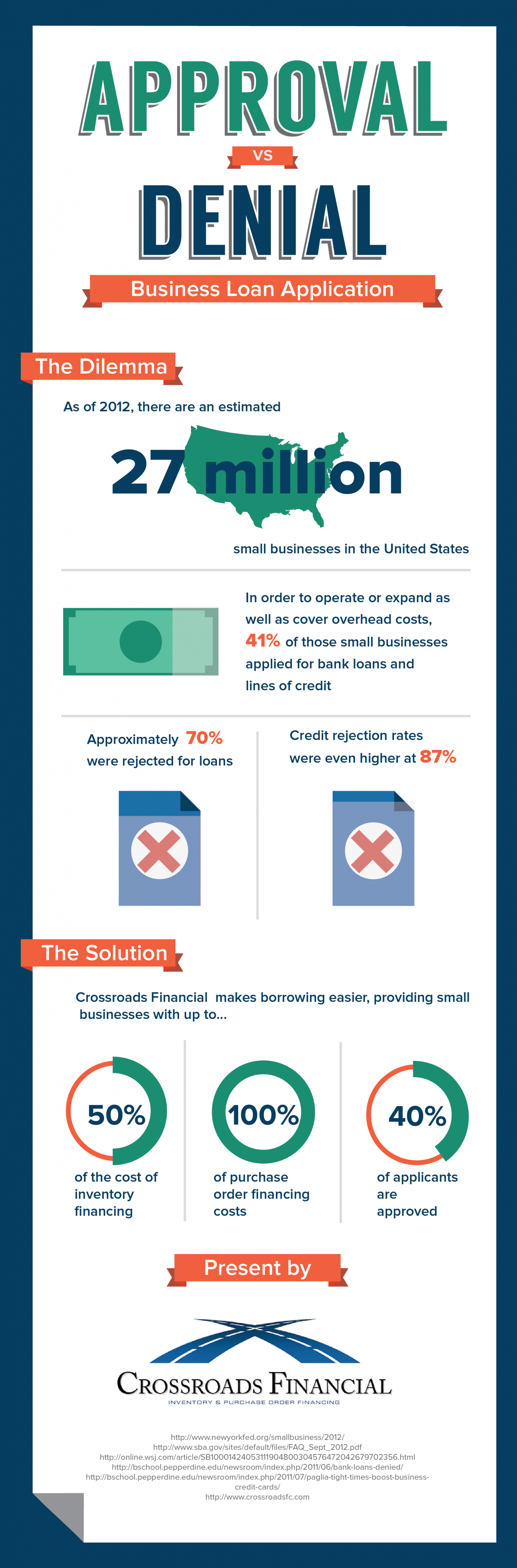 Why Crossroads!  Infographic