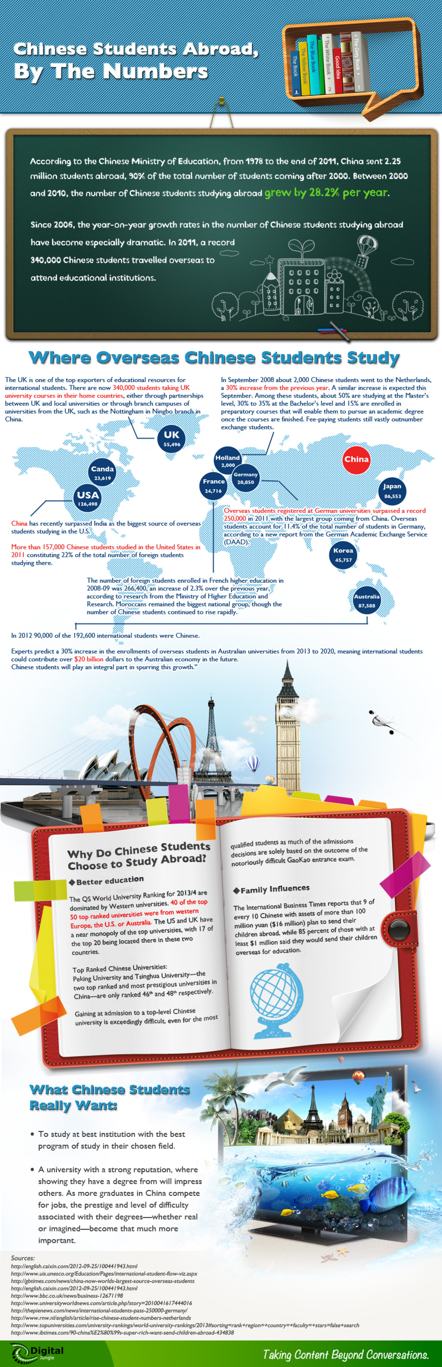 Why Do Chinese Travel Abroard for Higher Education? Infographic