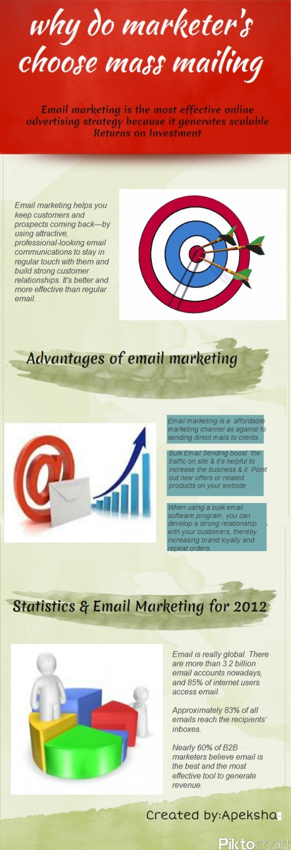 Why do Marketer&#039;s Choose Mass Mailing Infographic