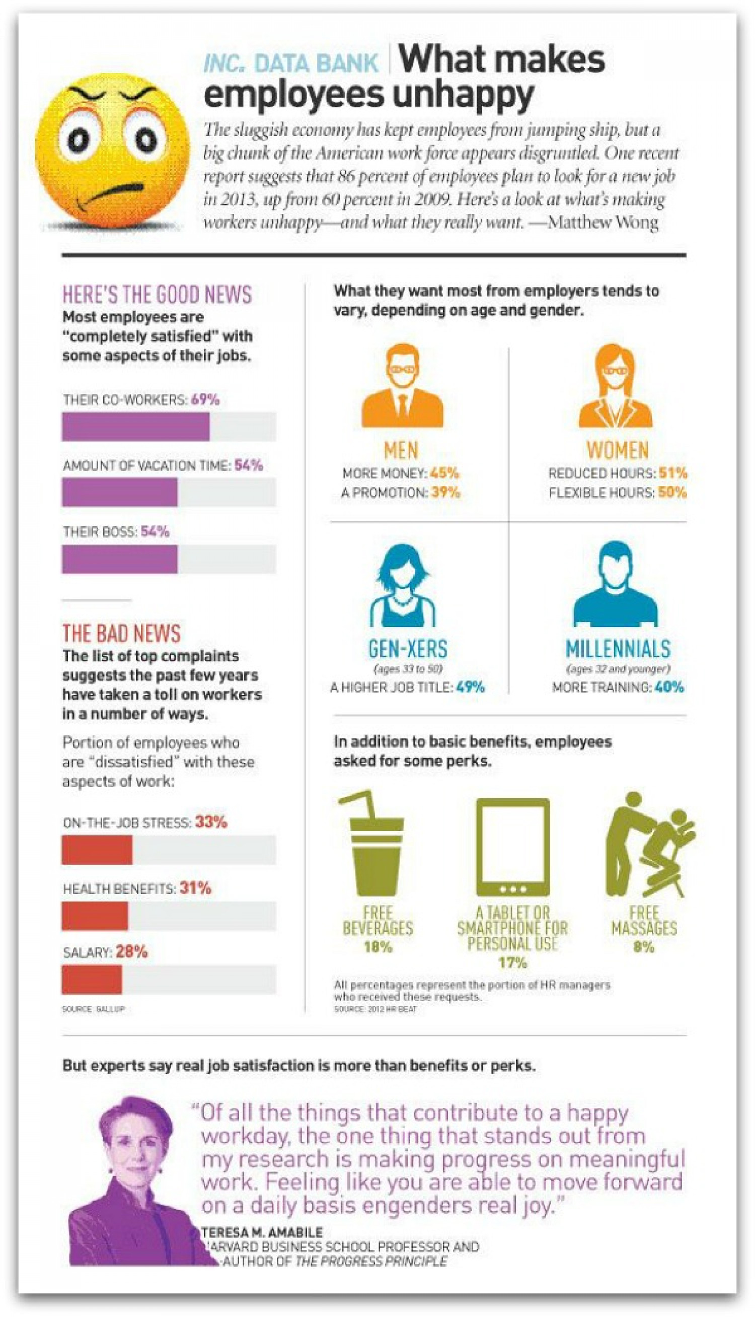 Why employees are unhappy at work Infographic