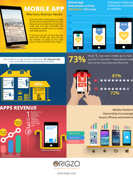 Why every business needs mobile app? Infographic