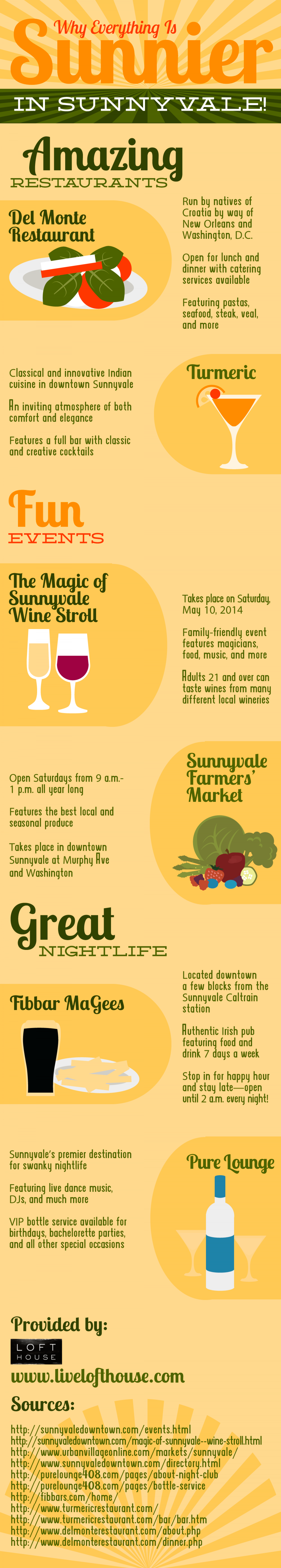 Why Everything is Sunnier in Sunnyvale Infographic