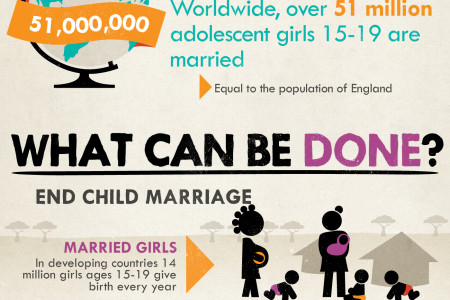 Why Girls? Infographic