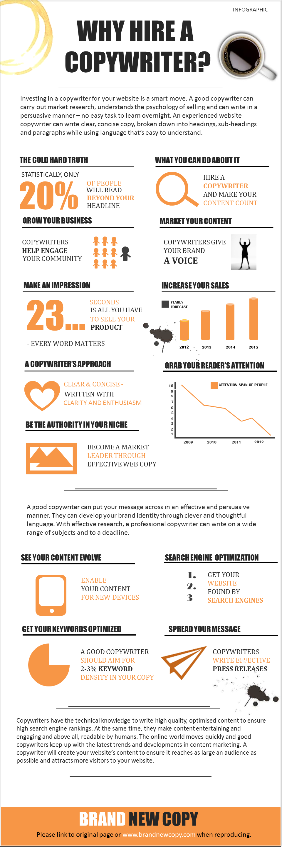 Why Hire a Copywriter [Infographic]